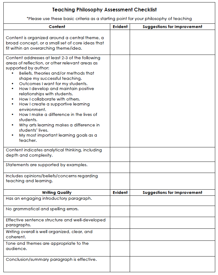 assessing an essay criteria 9 using core assessment criteria as a way of both assessing me structure my essay using core assessment criteria 113.
